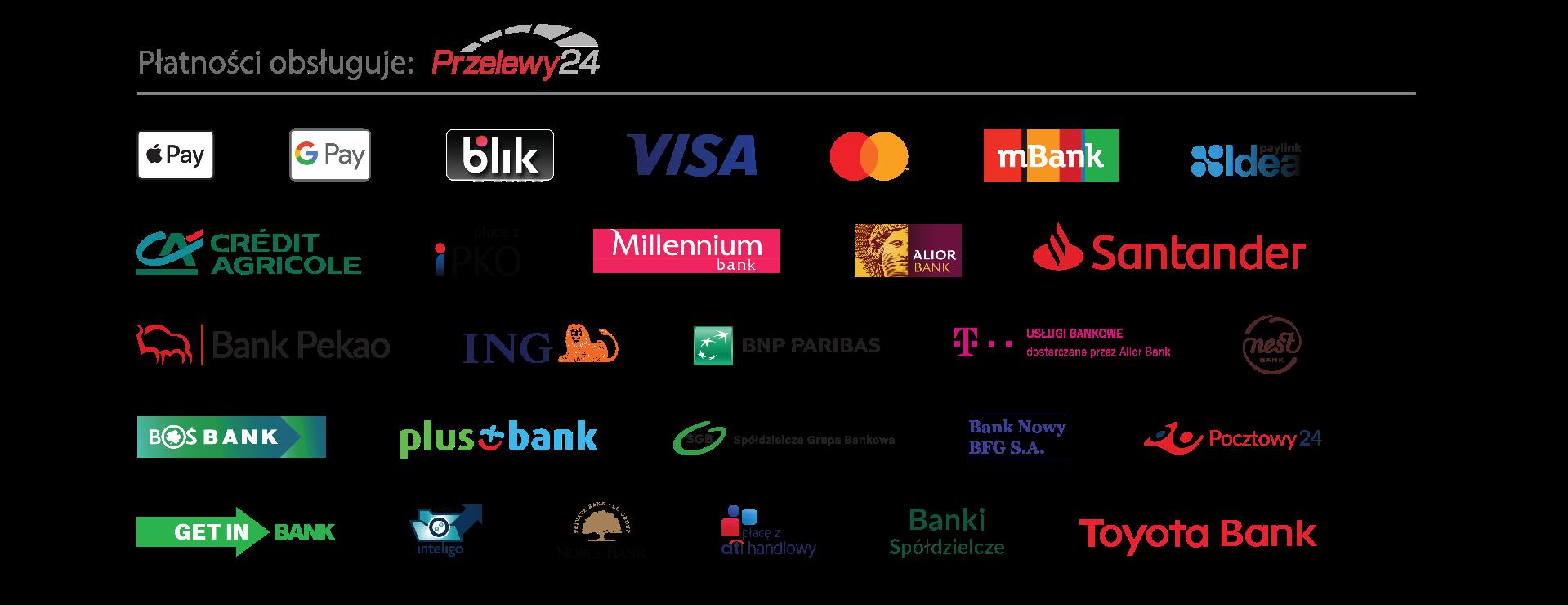 szybkie płatności elektroniczne przelewy24